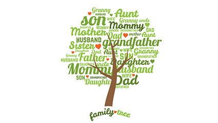 Family Tree vector palabra verde materiales